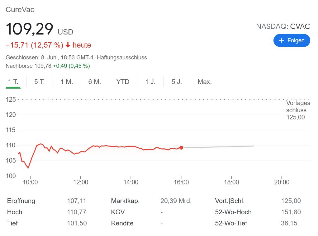 キュアバック株価